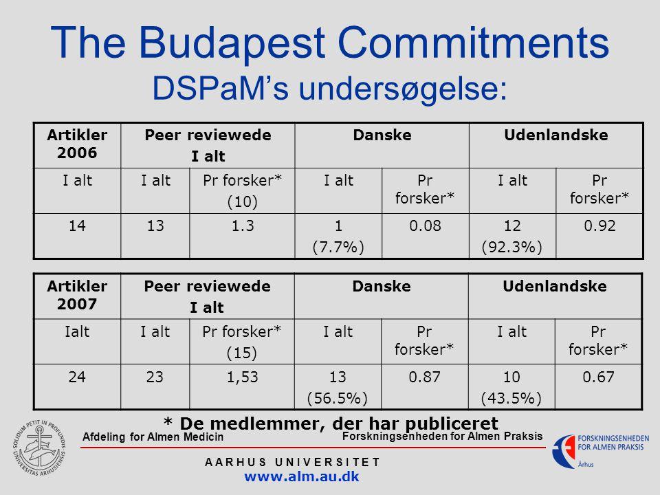 Forskningsenheden for Almen Praksis A A R H U S U N I V E R S I T E T www.alm.au.dk Afdeling for Almen Medicin The Budapest Commitments DSPaM's undersøgelse: Artikler 2006 Peer reviewede I alt DanskeUdenlandske I alt Pr forsker* (10) I altPr forsker* I altPr forsker* 14131.31 (7.7%) 0.0812 (92.3%) 0.92 Artikler 2007 Peer reviewede I alt DanskeUdenlandske Ialt Pr forsker* (15) I altPr forsker* I altPr forsker* 24231,5313 (56.5%) 0.8710 (43.5%) 0.67 * De medlemmer, der har publiceret