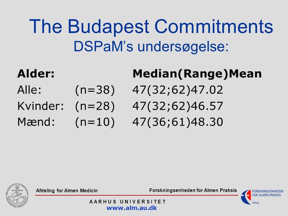 Forskningsenheden for Almen Praksis A A R H U S U N I V E R S I T E T www.alm.au.dk Afdeling for Almen Medicin The Budapest Commitments DSPaM's undersøgelse: Alder: Median(Range)Mean Alle:(n=38)47(32;62)47.02 Kvinder:(n=28)47(32;62)46.57 Mænd: (n=10)47(36;61)48.30