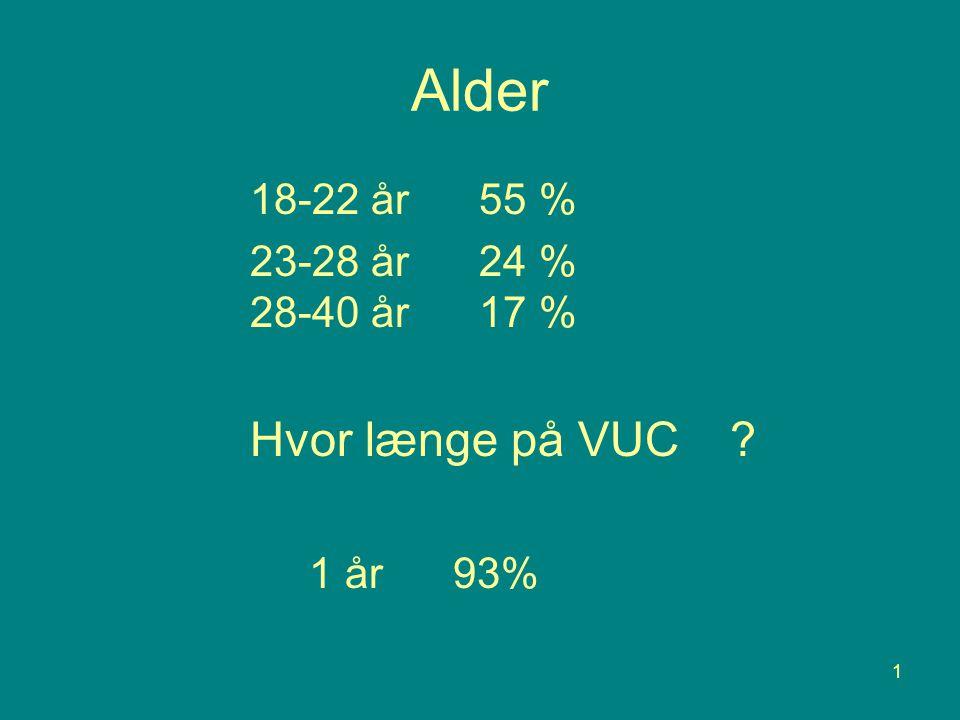 1 Alder 18-22 år 55 % 23-28 år 24 % 28-40 år 17 % Hvor længe på VUC? 1 år 93%