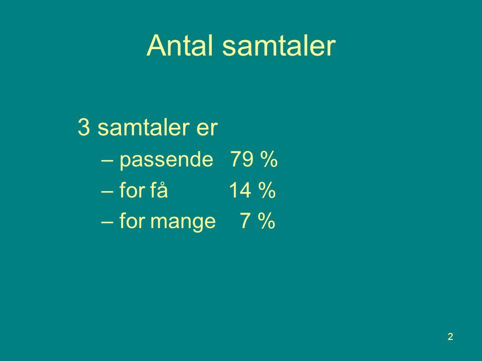 2 Antal samtaler 3 samtaler er – passende 79 % – for få 14 % – for mange 7 %