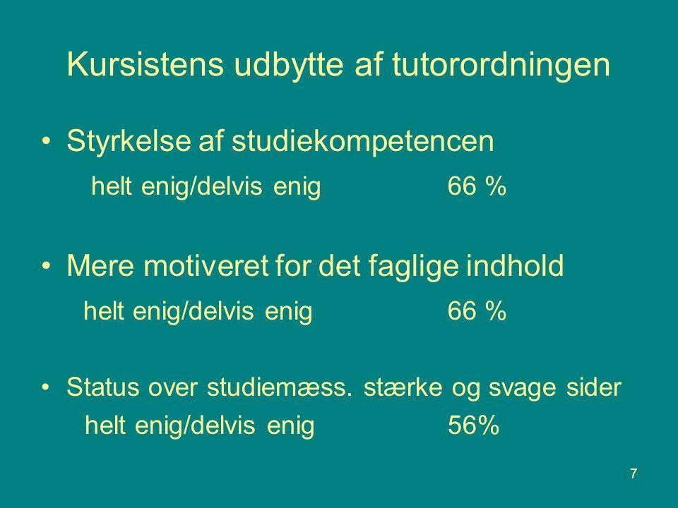 7 Kursistens udbytte af tutorordningen •Styrkelse af studiekompetencen helt enig/delvis enig66 % •Mere motiveret for det faglige indhold helt enig/delvis enig66 % •Status over studiemæss.