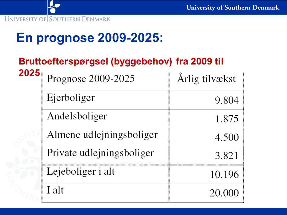 En prognose 2009-2025: Bruttoefterspørgsel (byggebehov) fra 2009 til 2025