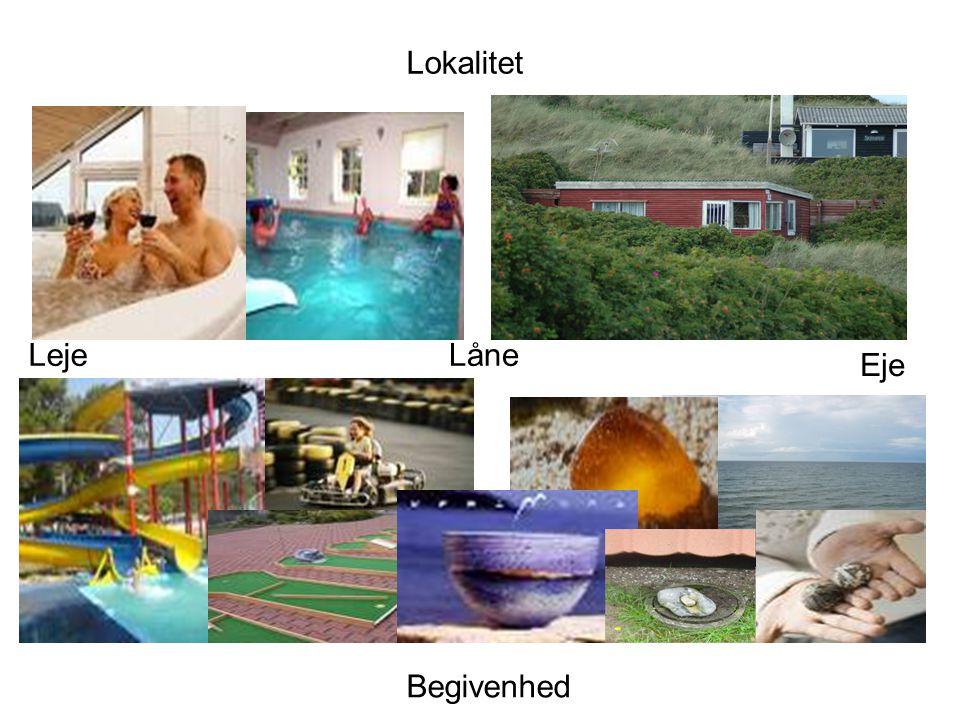 Leje Eje Lokalitet Begivenhed Låne