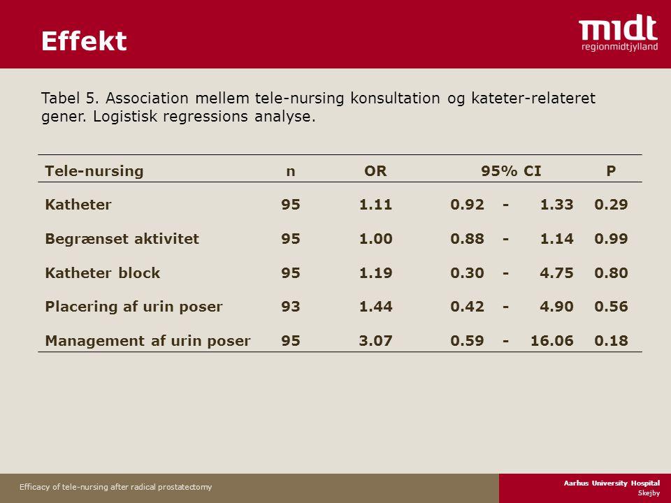 Aarhus University Hospital Skejby Efficacy of tele-nursing after radical prostatectomy Effekt Tabel 5.