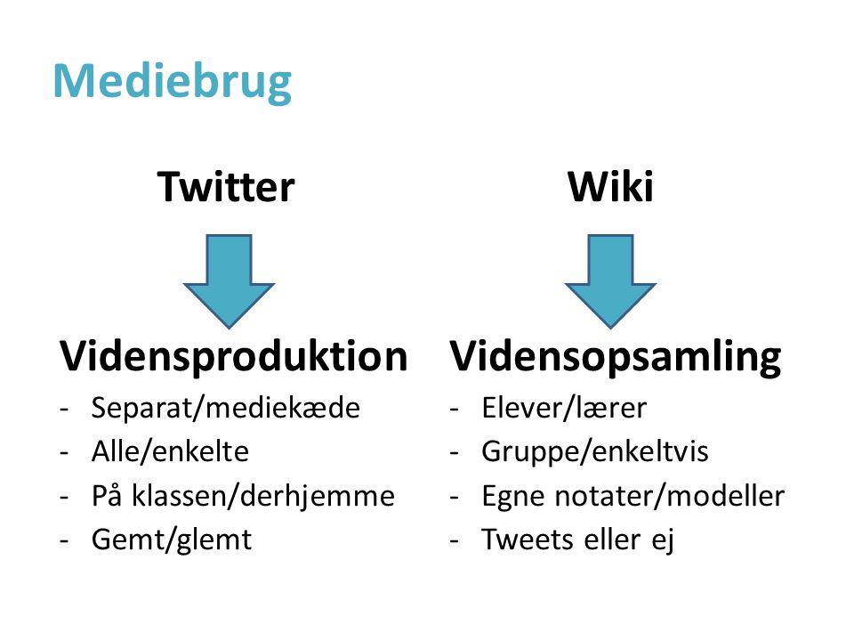 Mediebrug Twitter Vidensproduktion -Separat/mediekæde -Alle/enkelte -På klassen/derhjemme -Gemt/glemt Wiki Vidensopsamling -Elever/lærer -Gruppe/enkeltvis -Egne notater/modeller -Tweets eller ej