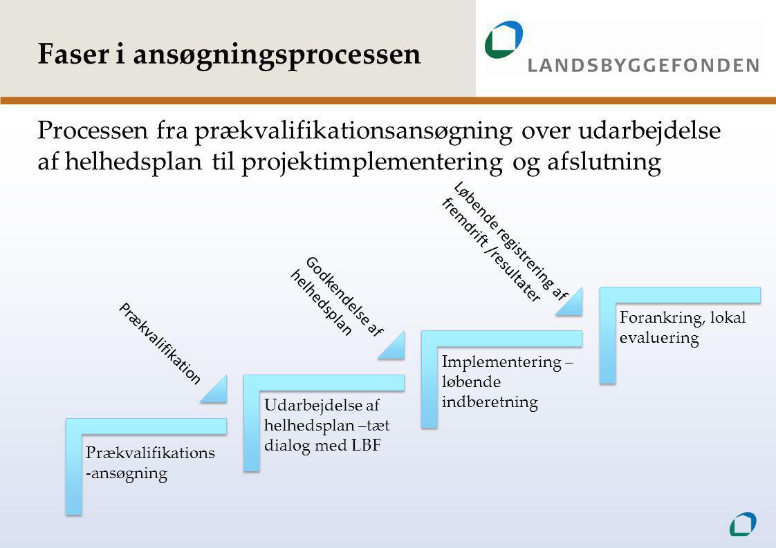 Faser i ansøgningsprocessen Prækvalifikations -ansøgning Udarbejdelse af helhedsplan –tæt dialog med LBF Implementering – løbende indberetning Forankring, lokal evaluering Prækvalifikation Godkendelse af helhedsplan Løbende registrering af fremdrift /resultater Processen fra prækvalifikationsansøgning over udarbejdelse af helhedsplan til projektimplementering og afslutning