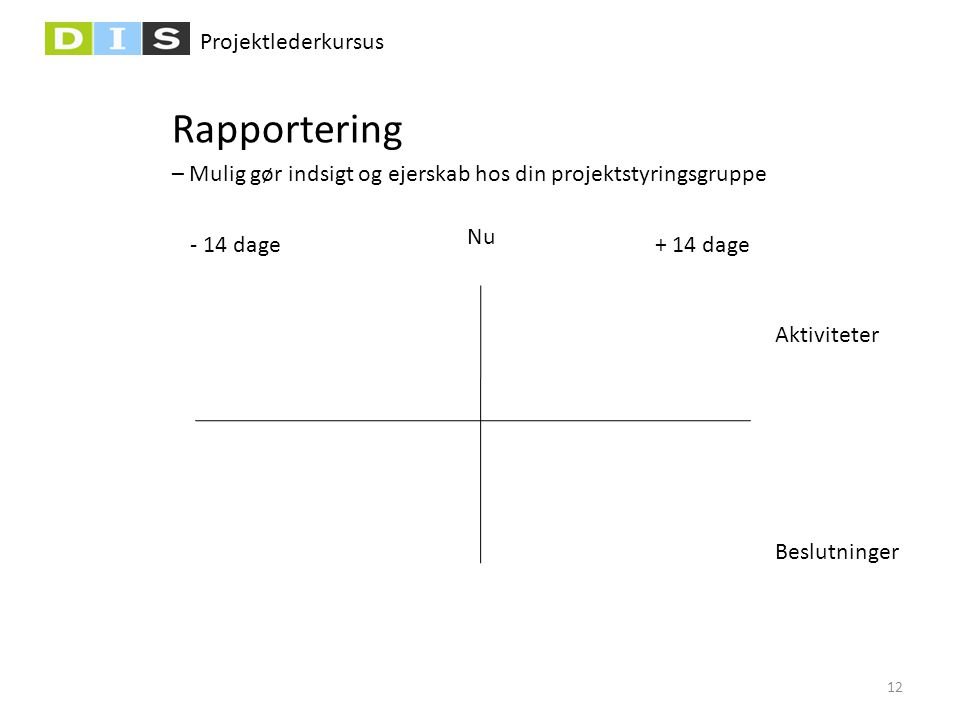 Projektlederkursus Rapportering – Mulig gør indsigt og ejerskab hos din projektstyringsgruppe - 14 dage+ 14 dage Aktiviteter Beslutninger Nu 12
