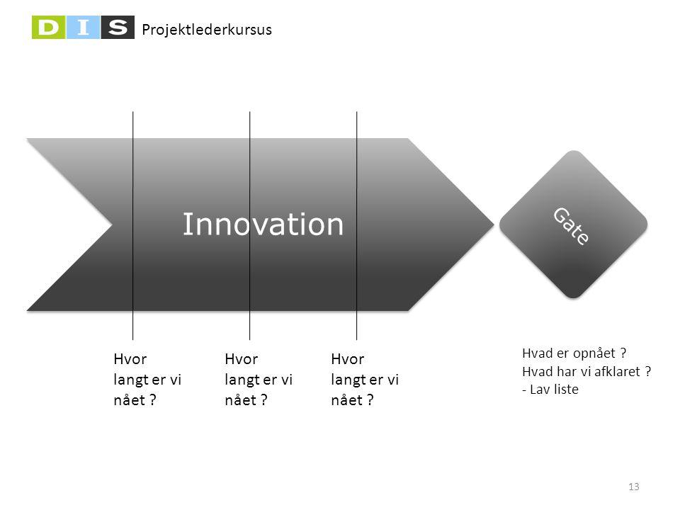 Projektlederkursus Gate Innovation Hvad er opnået ? Hvad har vi afklaret ? - Lav liste Hvor langt er vi nået ? 13