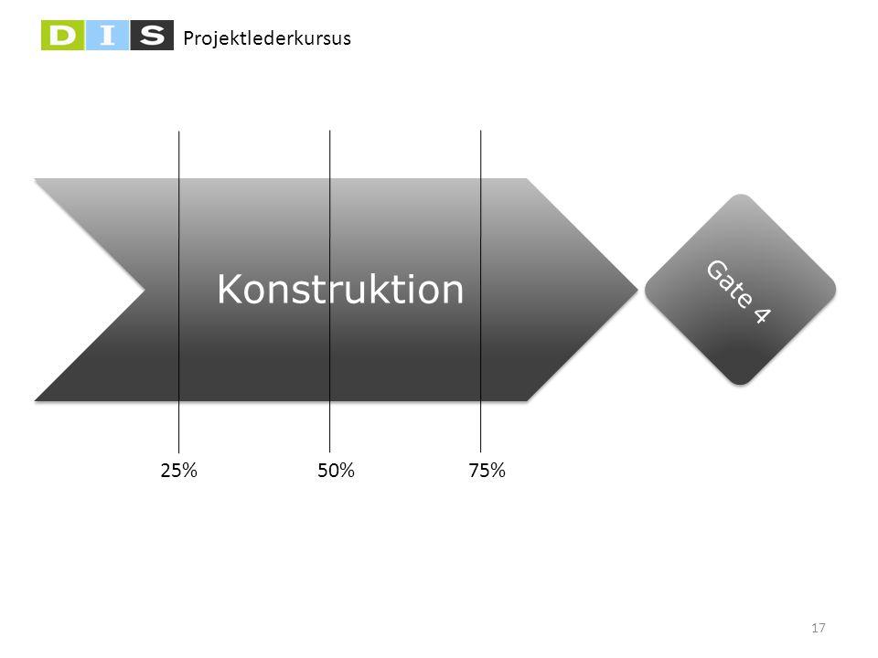 Projektlederkursus Gate 4 Konstruktion 50%25%75% 17