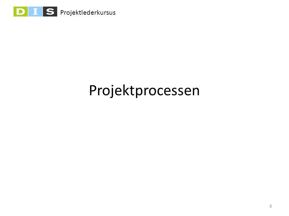 Projektlederkursus Projektprocessen 8