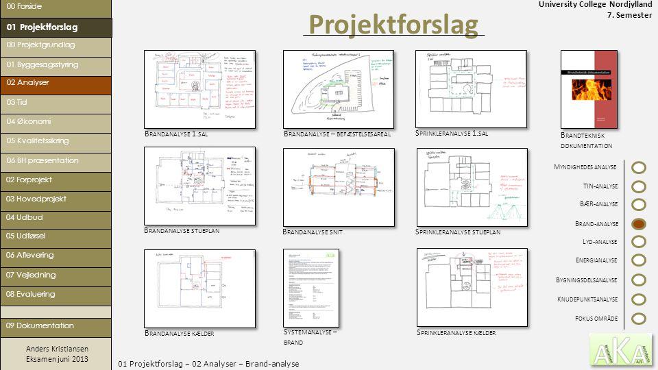 University College Nordjylland 7. Semester Anders Kristiansen Eksamen juni 2013 01 Projektforslag – 02 Analyser – Brand-analyse Projektforslag 00 Fors
