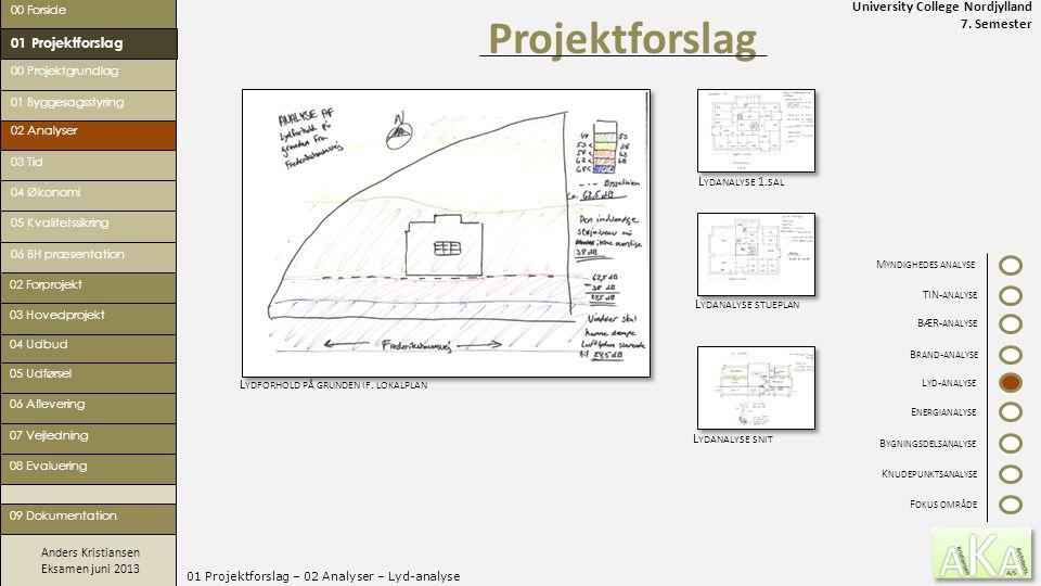University College Nordjylland 7. Semester Anders Kristiansen Eksamen juni 2013 01 Projektforslag – 02 Analyser – Lyd-analyse Projektforslag 00 Forsid
