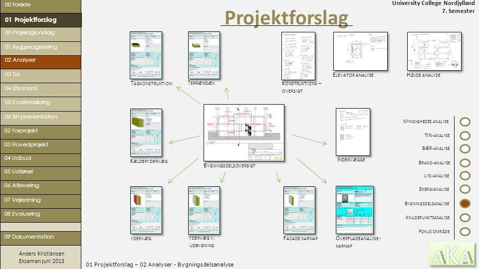 University College Nordjylland 7. Semester Anders Kristiansen Eksamen juni 2013 01 Projektforslag – 02 Analyser - Bygningsdelsanalyse Projektforslag 0