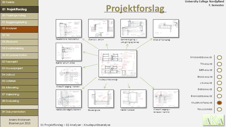 University College Nordjylland 7. Semester Anders Kristiansen Eksamen juni 2013 01 Projektforslag – 02 Analyser - Knudepunktsanalyse Projektforslag 00