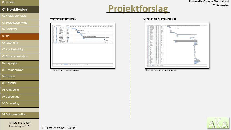 University College Nordjylland 7. Semester Anders Kristiansen Eksamen juni 2013 01 Projektforslag – 03 Tid Projektforslag 00 Forside 00 Projektgrundla