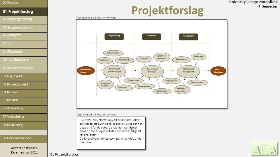 University College Nordjylland 7. Semester Anders Kristiansen Eksamen juni 2013 01 Projektforslag Projektforslag 00 Forside 00 Projektgrundlag 03 Tid