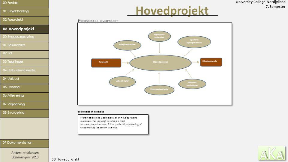 University College Nordjylland 7. Semester Anders Kristiansen Eksamen juni 2013 03 Hovedprojekt Hovedprojekt 00 Forside 02 Forprojekt 03 Hovedprojekt