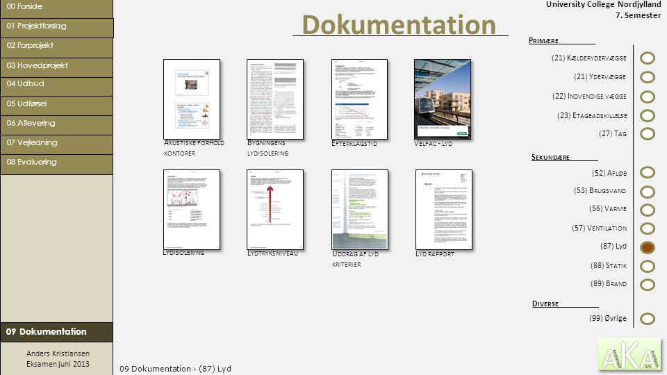 University College Nordjylland 7. Semester Anders Kristiansen Eksamen juni 2013 09 Dokumentation - (87) Lyd Dokumentation 00 Forside 02 Forprojekt 05