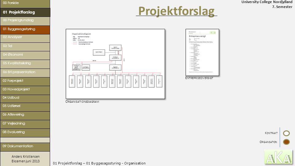 University College Nordjylland 7. Semester Anders Kristiansen Eksamen juni 2013 01 Projektforslag – 01 Byggesagsstyring - Organisation Projektforslag