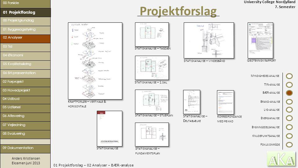 University College Nordjylland 7. Semester Anders Kristiansen Eksamen juni 2013 01 Projektforslag – 02 Analyser – BÆR-analyse Projektforslag 00 Forsid