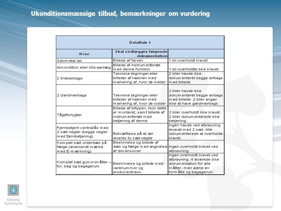 Ukonditionsmæssige tilbud, bemærkninger om vurdering