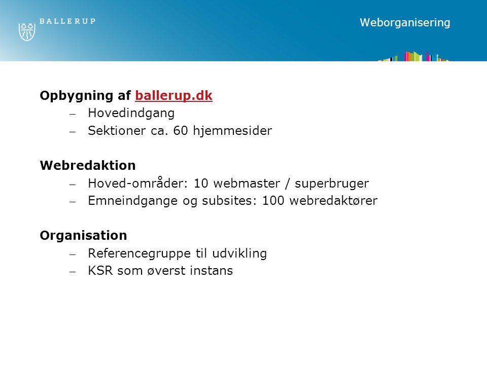 Weborganisering Opbygning af ballerup.dkballerup.dk –Hovedindgang –Sektioner ca.