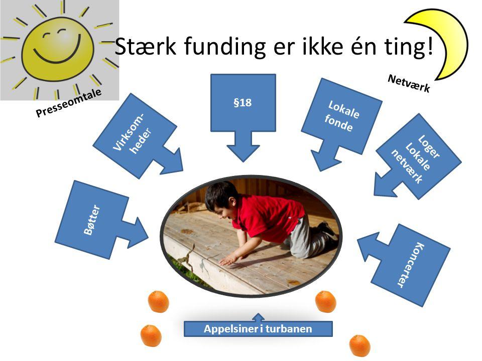 Stærk funding er ikke én ting.