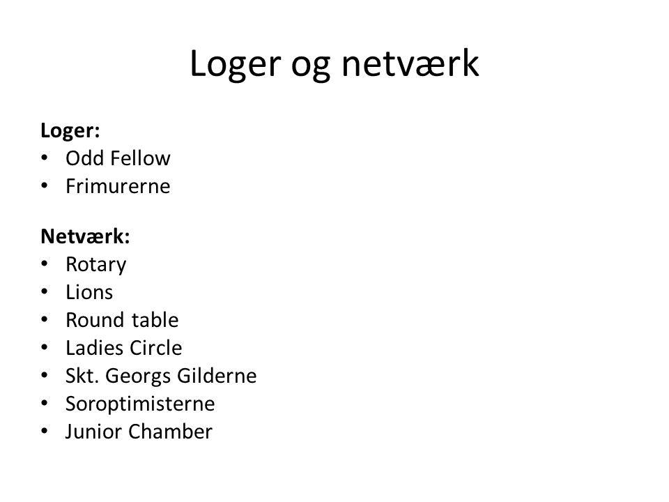Loger og netværk Loger: • Odd Fellow • Frimurerne Netværk: • Rotary • Lions • Round table • Ladies Circle • Skt.