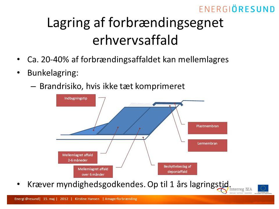 Energi Øresund| 15. maj | 2012 | Kirstine Hansen | Amagerforbrænding • Ca.
