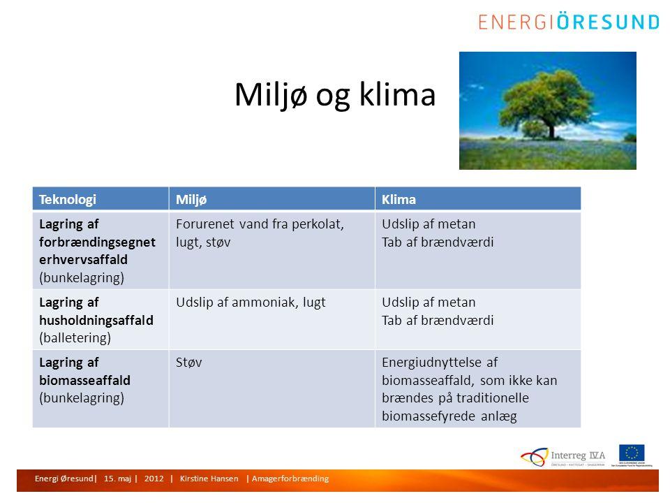 Energi Øresund| 15.
