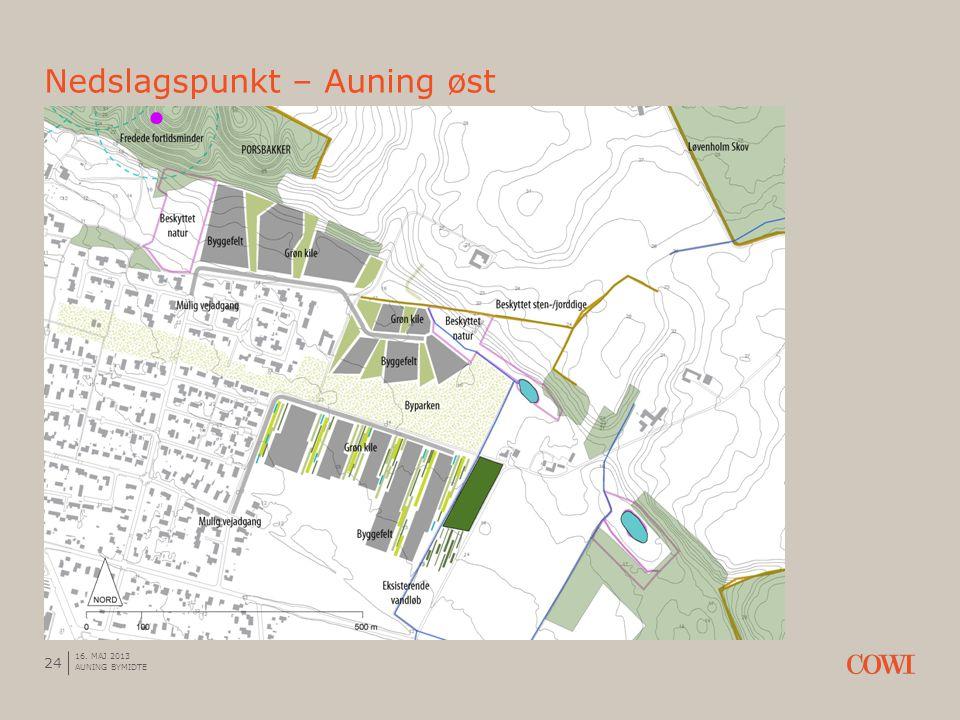 Nedslagspunkt – Auning øst 24 16. MAJ 2013 AUNING BYMIDTE