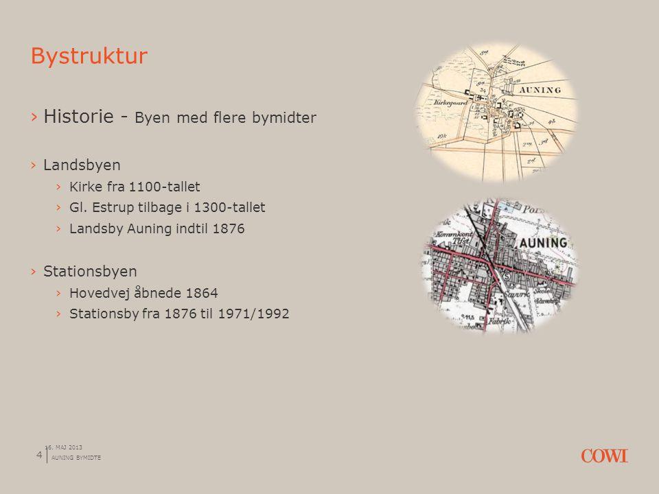 Bystruktur 4 AUNING BYMIDTE ›Historie - Byen med flere bymidter ›Landsbyen ›Kirke fra 1100-tallet ›Gl.