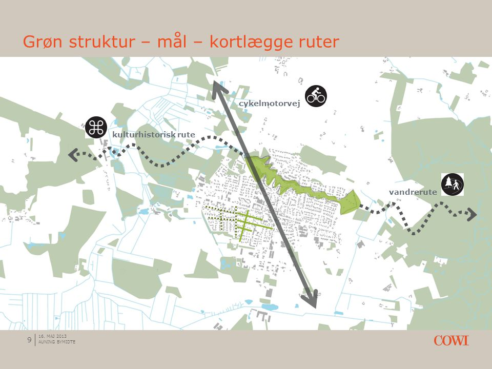 Grøn struktur – mål – kortlægge ruter 9 16.