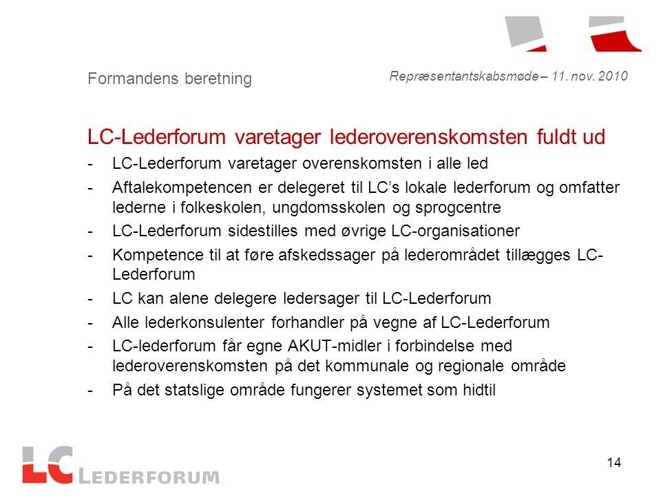 14 Formandens beretning LC-Lederforum varetager lederoverenskomsten fuldt ud -LC-Lederforum varetager overenskomsten i alle led -Aftalekompetencen er delegeret til LC's lokale lederforum og omfatter lederne i folkeskolen, ungdomsskolen og sprogcentre -LC-Lederforum sidestilles med øvrige LC-organisationer -Kompetence til at føre afskedssager på lederområdet tillægges LC- Lederforum -LC kan alene delegere ledersager til LC-Lederforum -Alle lederkonsulenter forhandler på vegne af LC-Lederforum -LC-lederforum får egne AKUT-midler i forbindelse med lederoverenskomsten på det kommunale og regionale område -På det statslige område fungerer systemet som hidtil Repræsentantskabsmøde – 11.