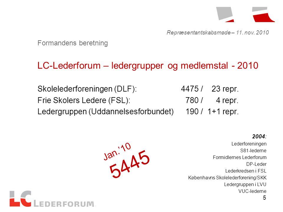 5 Formandens beretning LC-Lederforum – ledergrupper og medlemstal - 2010 Skolelederforeningen (DLF): 4475 / 23 repr.