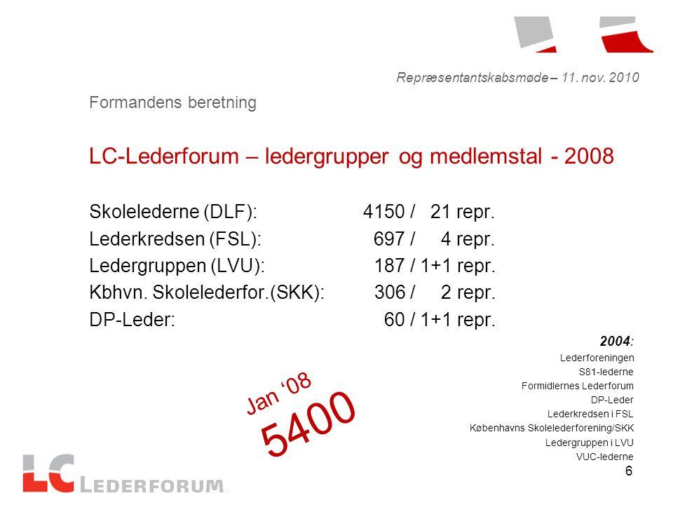 6 Formandens beretning LC-Lederforum – ledergrupper og medlemstal - 2008 Skolelederne (DLF): 4150 / 21 repr.