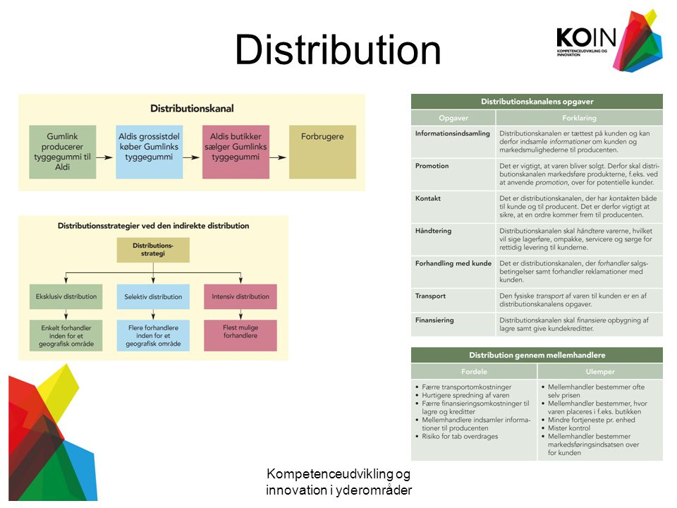 Distribution Kompetenceudvikling og innovation i yderområder