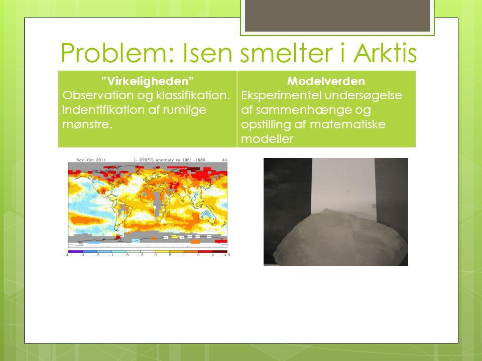 """Problem: Isen smelter i Arktis """"Virkeligheden"""" Observation og klassifikation. Indentifikation af rumlige mønstre. Modelverden Eksperimentel undersøgel"""