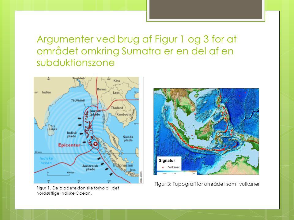 Argumenter ved brug af Figur 1 og 3 for at området omkring Sumatra er en del af en subduktionszone Figur 3: Topografi for området samt vulkaner Figur