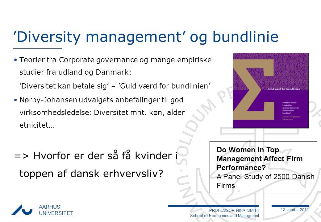 PROFESSOR NINA SMITH School of Economics and Managment 12.