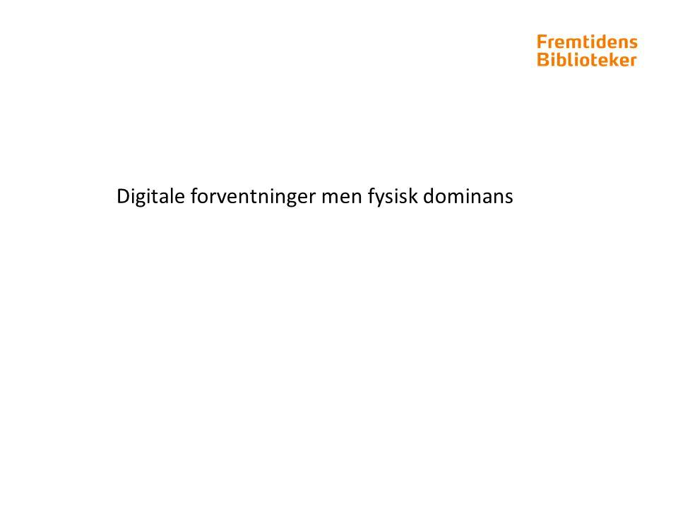 Digitale forventninger men fysisk dominans
