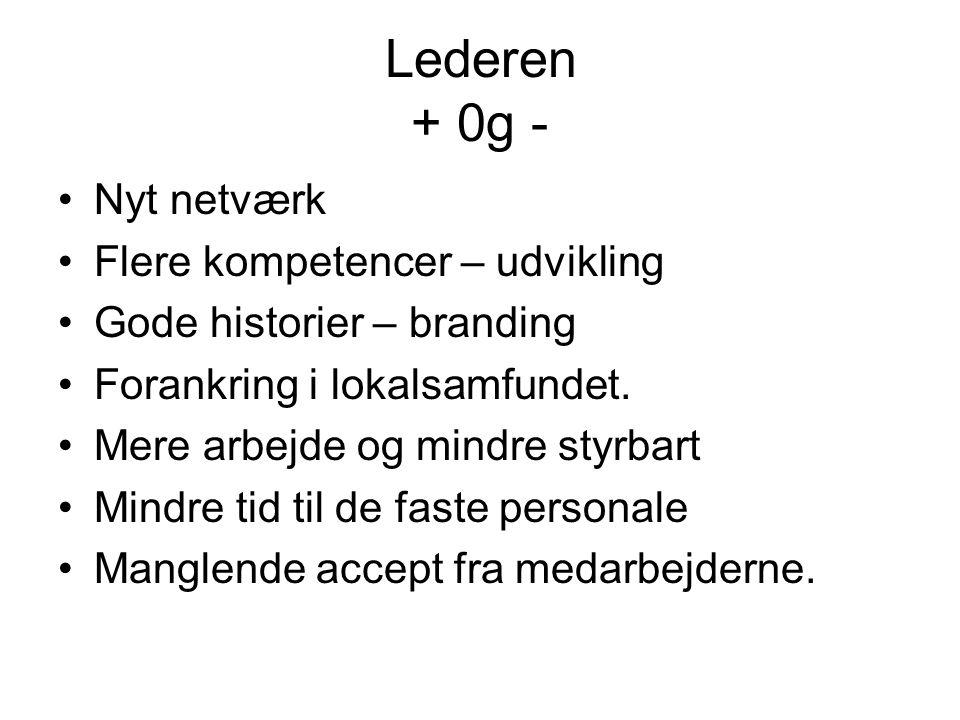 Lederen + 0g - •Nyt netværk •Flere kompetencer – udvikling •Gode historier – branding •Forankring i lokalsamfundet.
