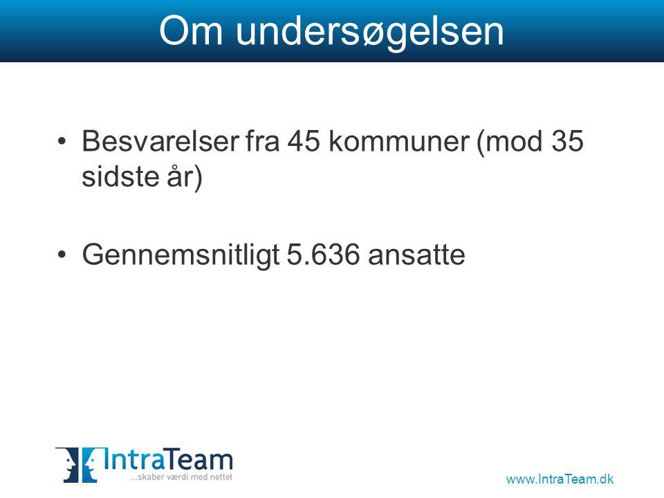 www.IntraTeam.dk Om undersøgelsen •Besvarelser fra 45 kommuner (mod 35 sidste år) •Gennemsnitligt 5.636 ansatte