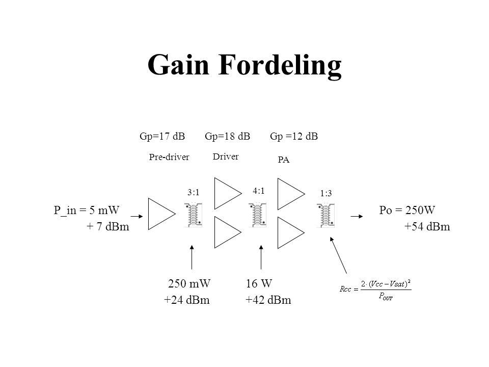 Gain Fordeling Pre-driver Driver PA 3:1 4:1 1:3 Gp =12 dBGp=18 dBGp=17 dB P_in = 5 mW 250 mW16 W Po = 250W +54 dBm +42 dBm+24 dBm + 7 dBm