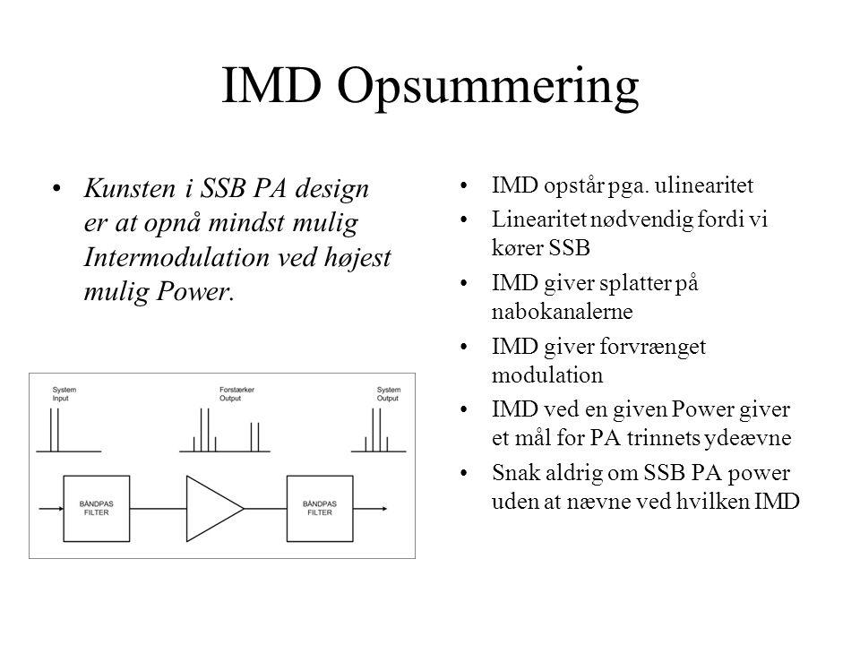 IMD Opsummering •Kunsten i SSB PA design er at opnå mindst mulig Intermodulation ved højest mulig Power.