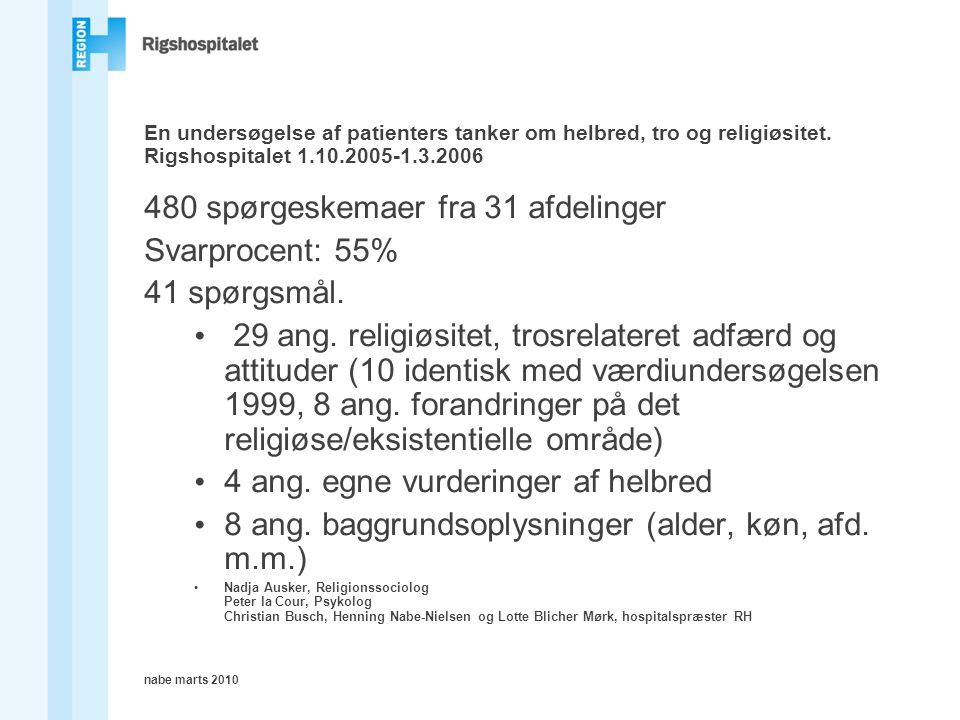 nabe marts 2010 En undersøgelse af patienters tanker om helbred, tro og religiøsitet.