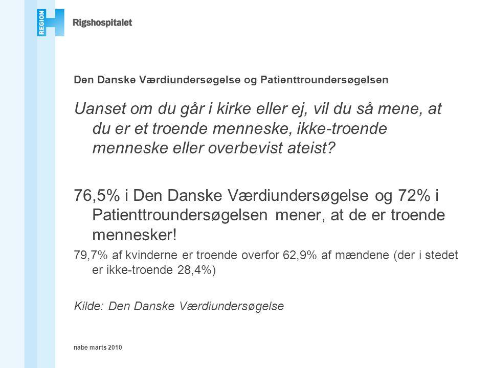 nabe marts 2010 Den Danske Værdiundersøgelse og Patienttroundersøgelsen Uanset om du går i kirke eller ej, vil du så mene, at du er et troende menneske, ikke-troende menneske eller overbevist ateist.