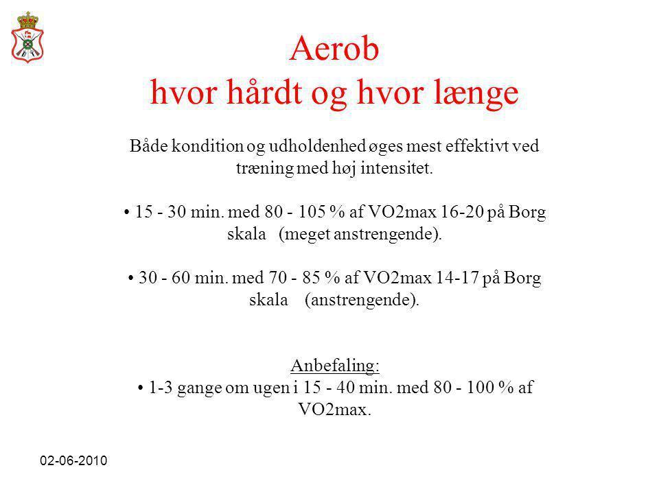 02-06-2010 Træning i praksis Aerob hvor hårdt og hvor længe Både kondition og udholdenhed øges mest effektivt ved træning med høj intensitet.
