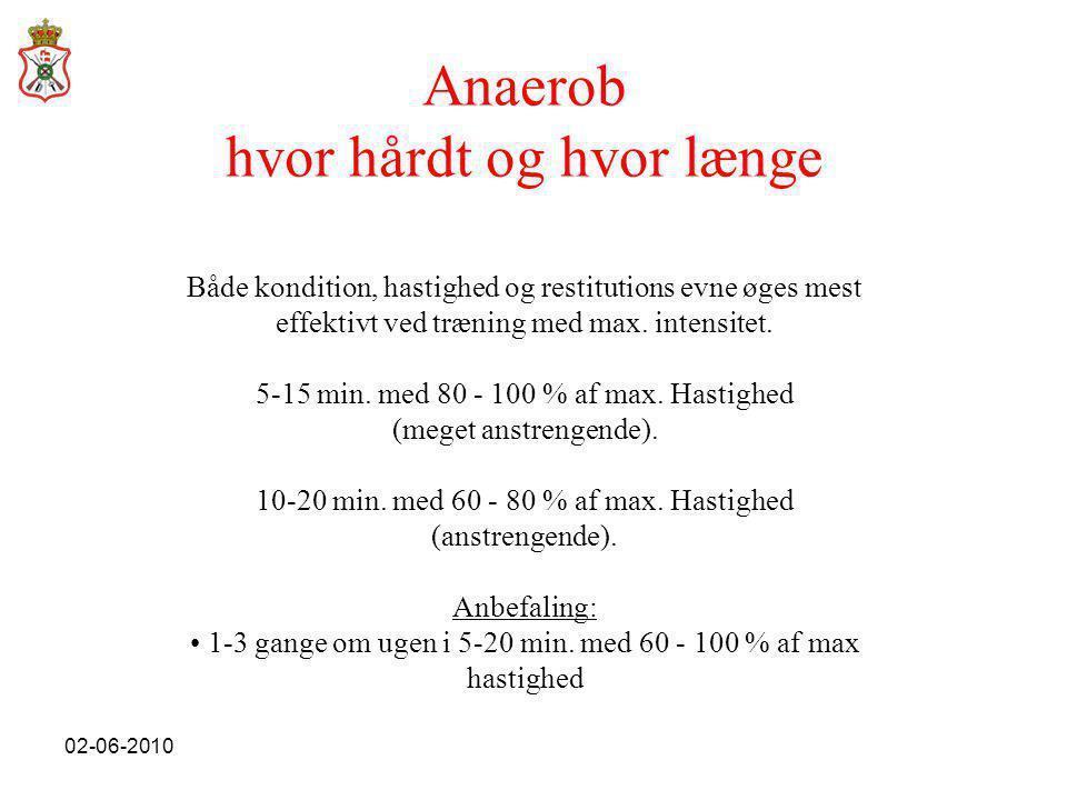 02-06-2010 Træning i praksis Anaerob hvor hårdt og hvor længe Både kondition, hastighed og restitutions evne øges mest effektivt ved træning med max.