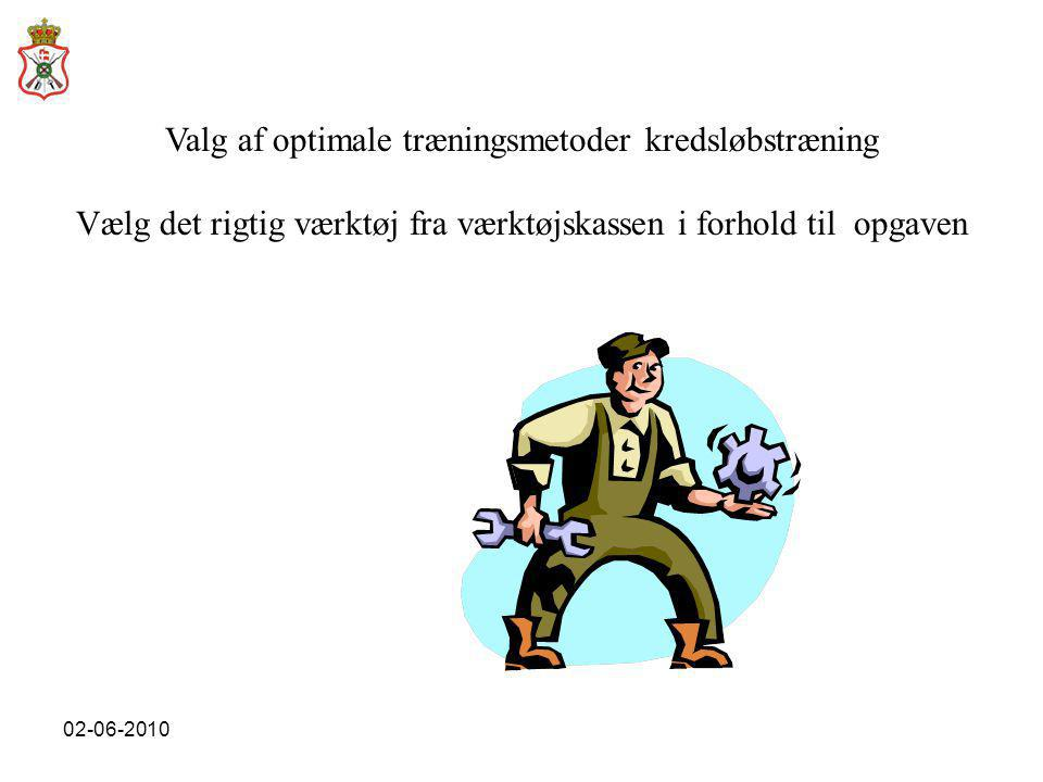 02-06-2010 Valg af optimale træningsmetoder kredsløbstræning Vælg det rigtig værktøj fra værktøjskassen i forhold til opgaven